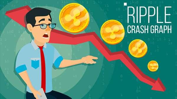 Громкий период: как менялся Ripple курс за год