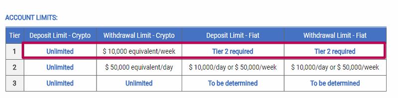 Обзор высокотехнологичной биржи криптовалют Coinhub