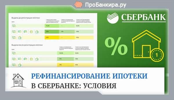 как подать заявку на рефинансирование ипотеки в сбербанке онлайн кредиты без залога каспий банк калькулятор