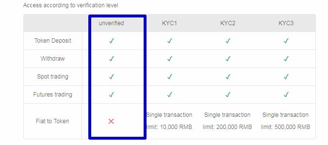 Обзор биржи криптовалют Okex – родственника другой криптобиржи