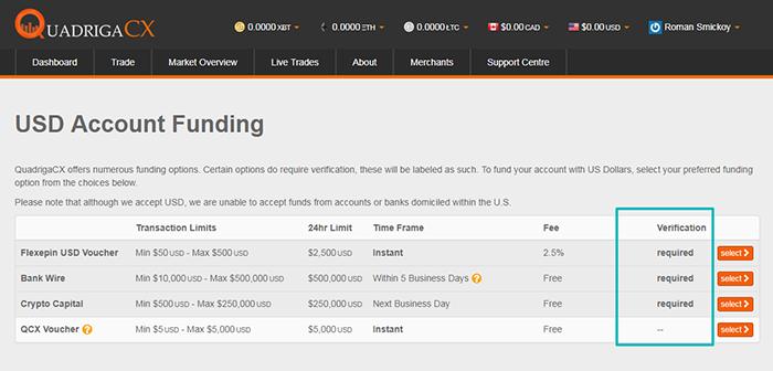 Обзор канадской биржи криптовалют QuadrigaCX