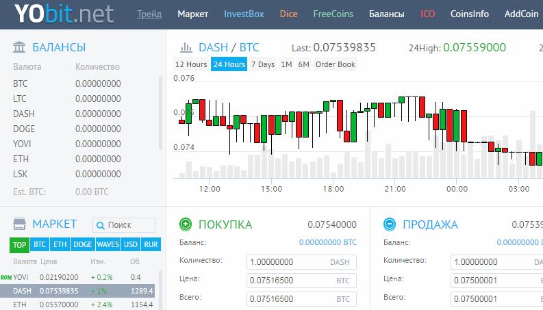 Лучшие биржи криптовалют для отечественного рынка