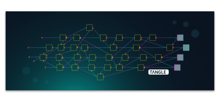 Система Tangle