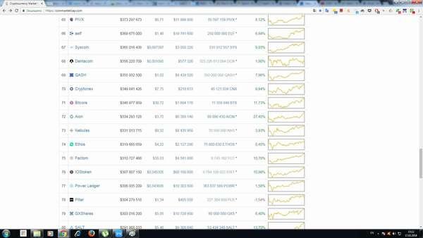 Курс nebulas на сайте coinmarketcap