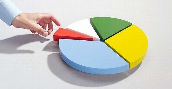 В теории экономики существует четыре основных вида диверсификации бизнеса: горизонтальная, вертикальная,концентрическая и конгломеративная