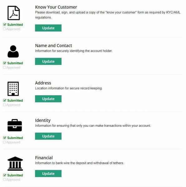Обзор Tether (USDT) – самая стабильная криптовалюта рынка цифровых активов