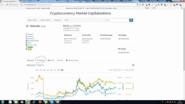 Показатели nebulas на сайте coinmarketcap