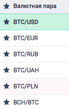 Валютная пара BTC