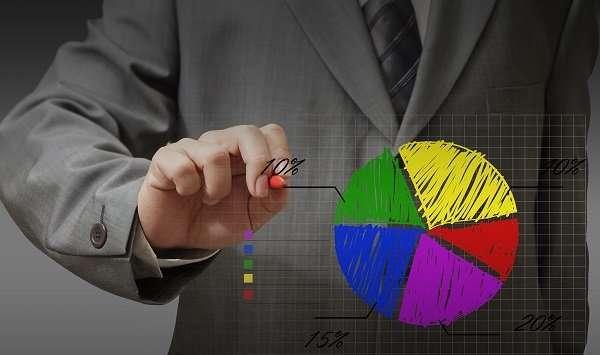 Диверсификация даёт возможность фирме повысить финансовую устойчивость в условиях жёсткой конкуренции или сложной экономической ситуации.