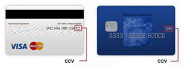 Код CCV на банковской карте