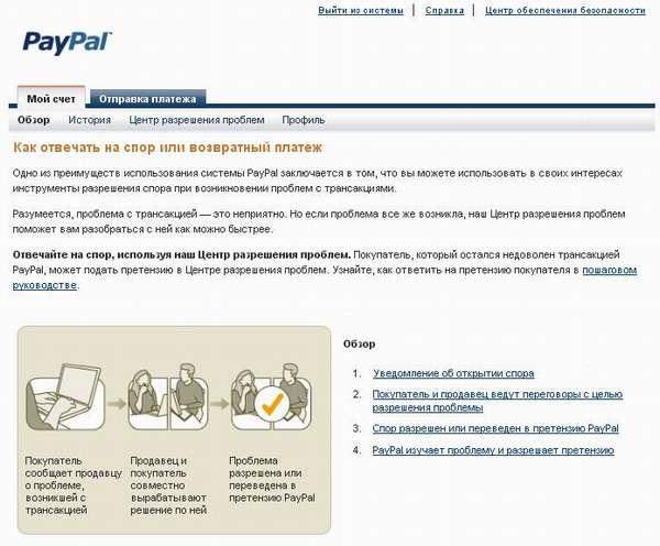 Диспут в PayPal