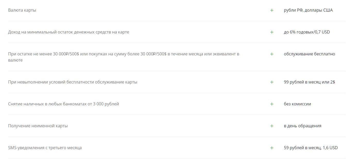 Условия по карте Копилка от банка Уралсиб