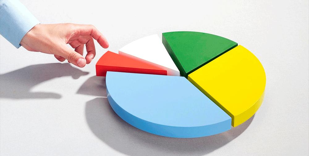 Товарное разнообразие способствует улучшению экономического положения компании.