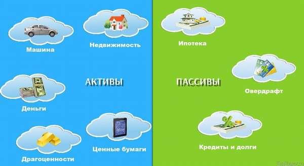 Кредит для бизнеса с нуля в беларуси