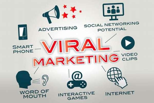 Как вирусный маркетинг помогает зарабатывать миллионы долларов