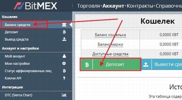 Пополнение счета на бирже BitMEX