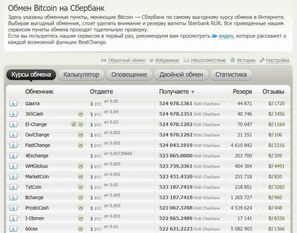 Обменники криптовалют Bestchange